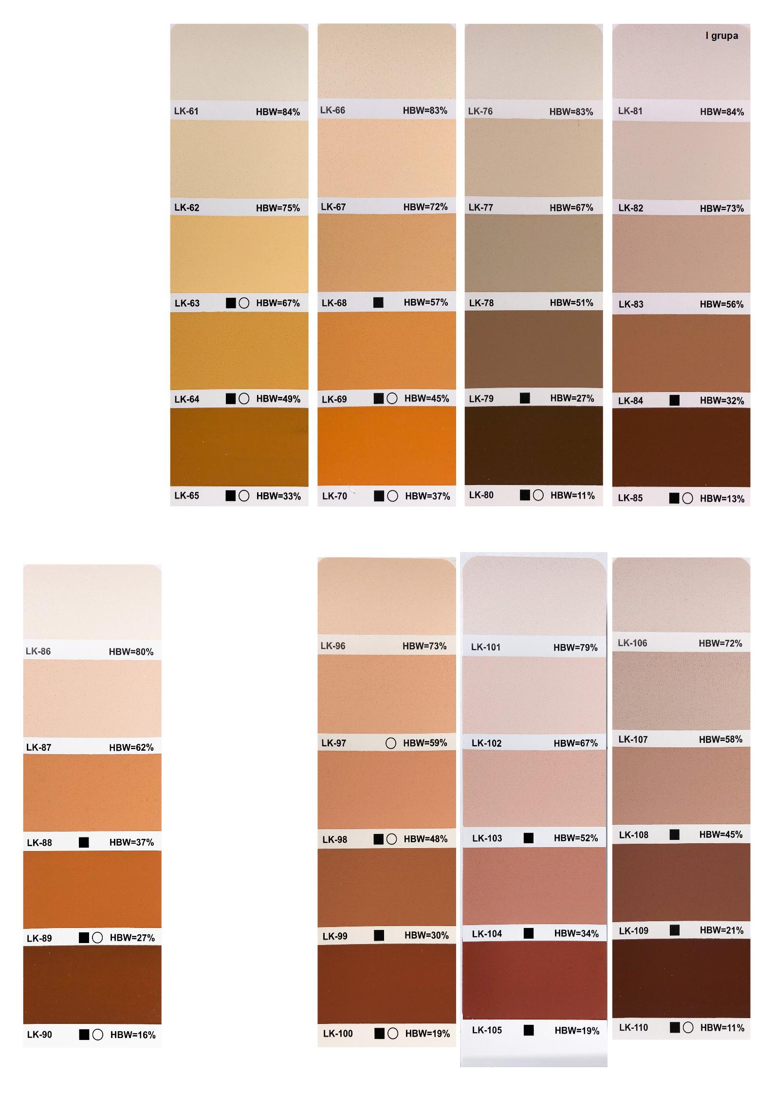 Farba Silikonowa Silmal Sn Lakma 10l